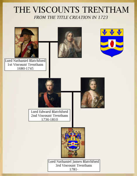 Blatchford Family Tree.png