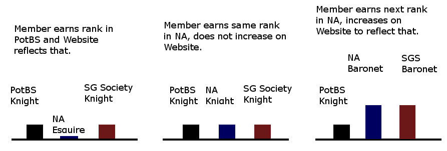 SGS Earning Rank.png